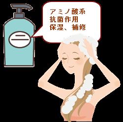 アミノ酸系シャンプー